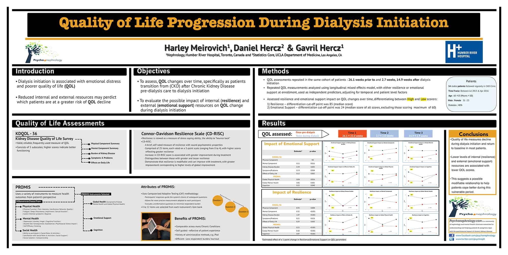 Quality of Life Progression during Dialysis Initiation